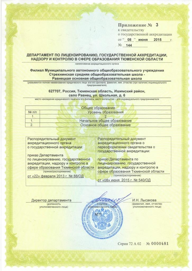 Приложение-3-к-аккредитации